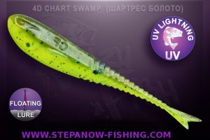 crazy fish glider 5cm 4d chart swamp